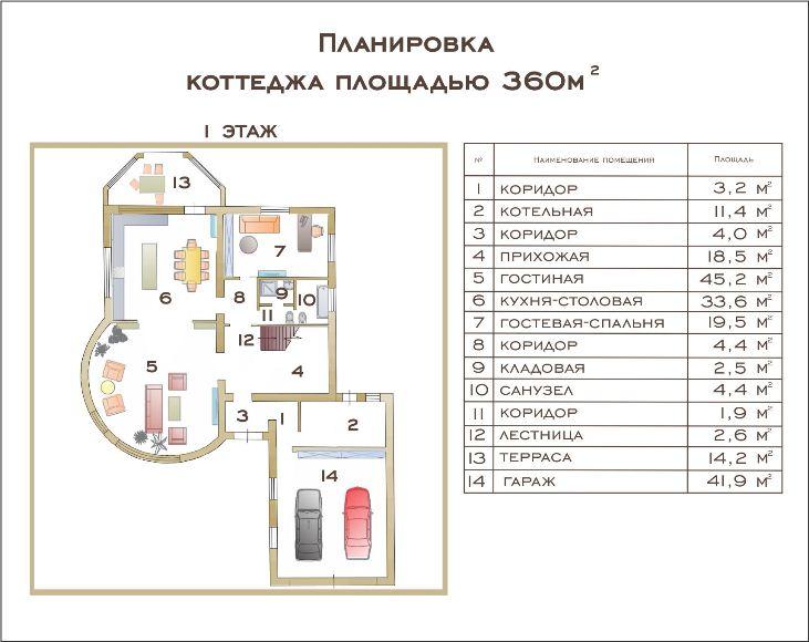 коттедж Черноморская Ривьера план 1 этажа