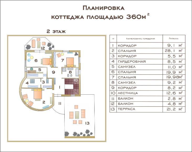 коттедж Черноморская Ривьера план 2 этажа