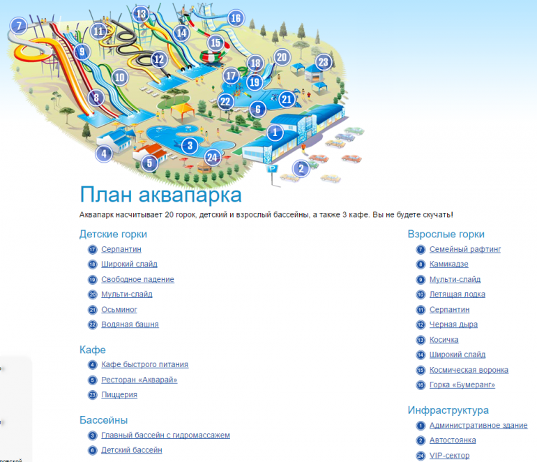 Аквапарк Коблево план