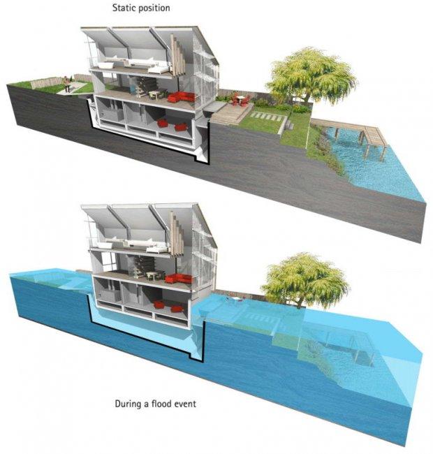 дом поднимается с поднятием уровня воды