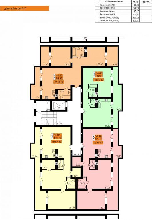 ЖК Ривьера Сити Секция А7 9й этаж