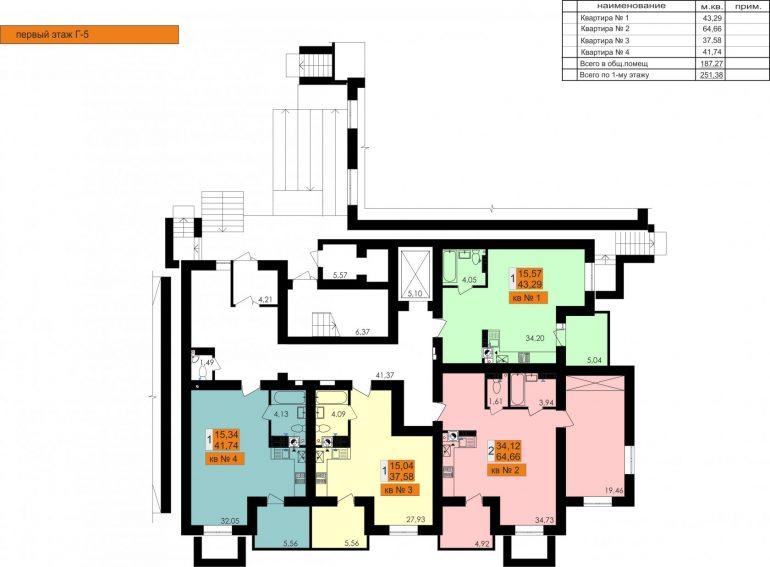 ЖК Ривьера Сити Секция Г5 1й этаж