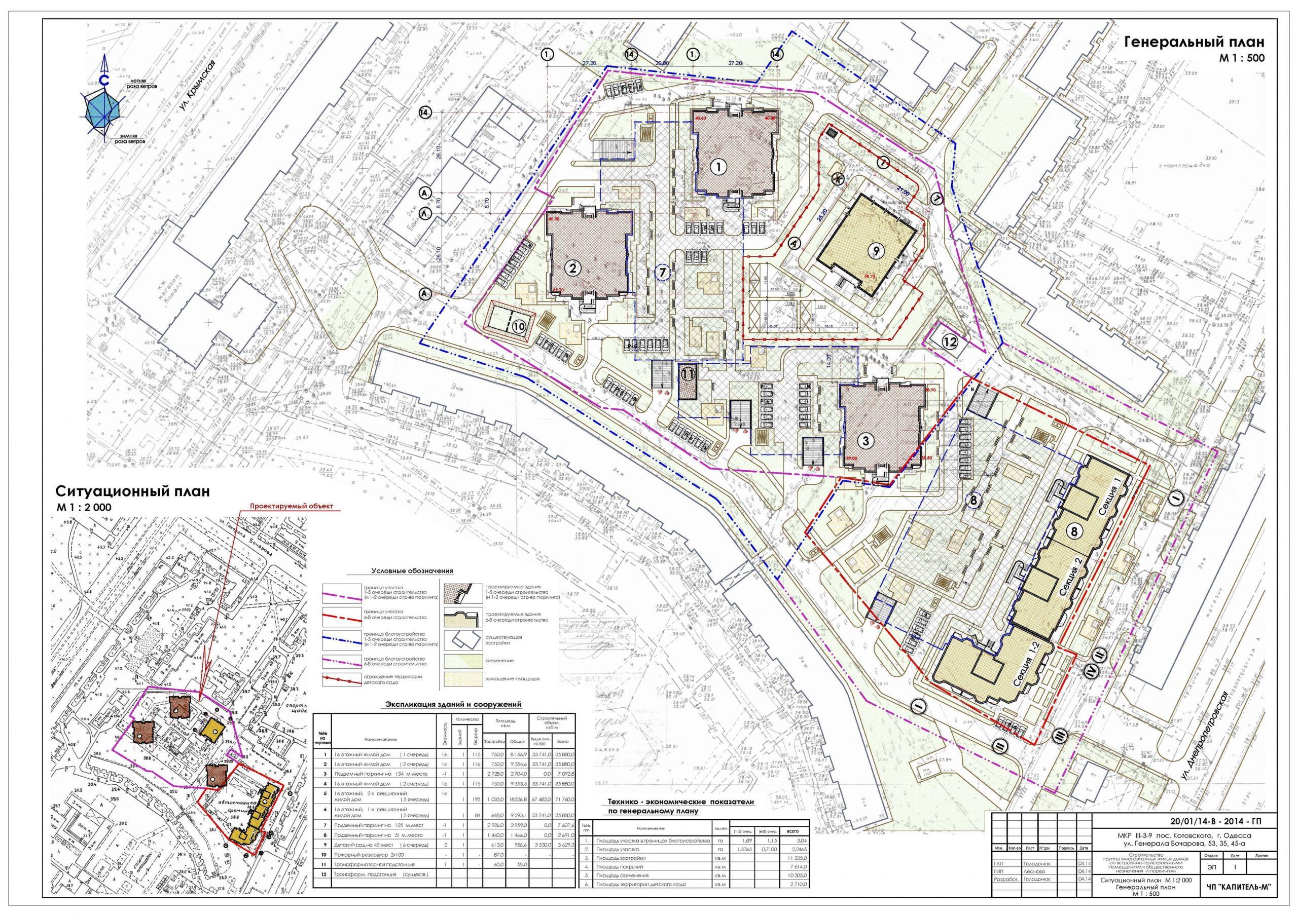 Генеральный план застройки ЖК Sun City Солнечный Город (Сан Cити)