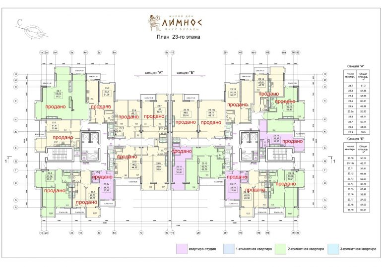 ЖК Лимнос план 23-го этажа