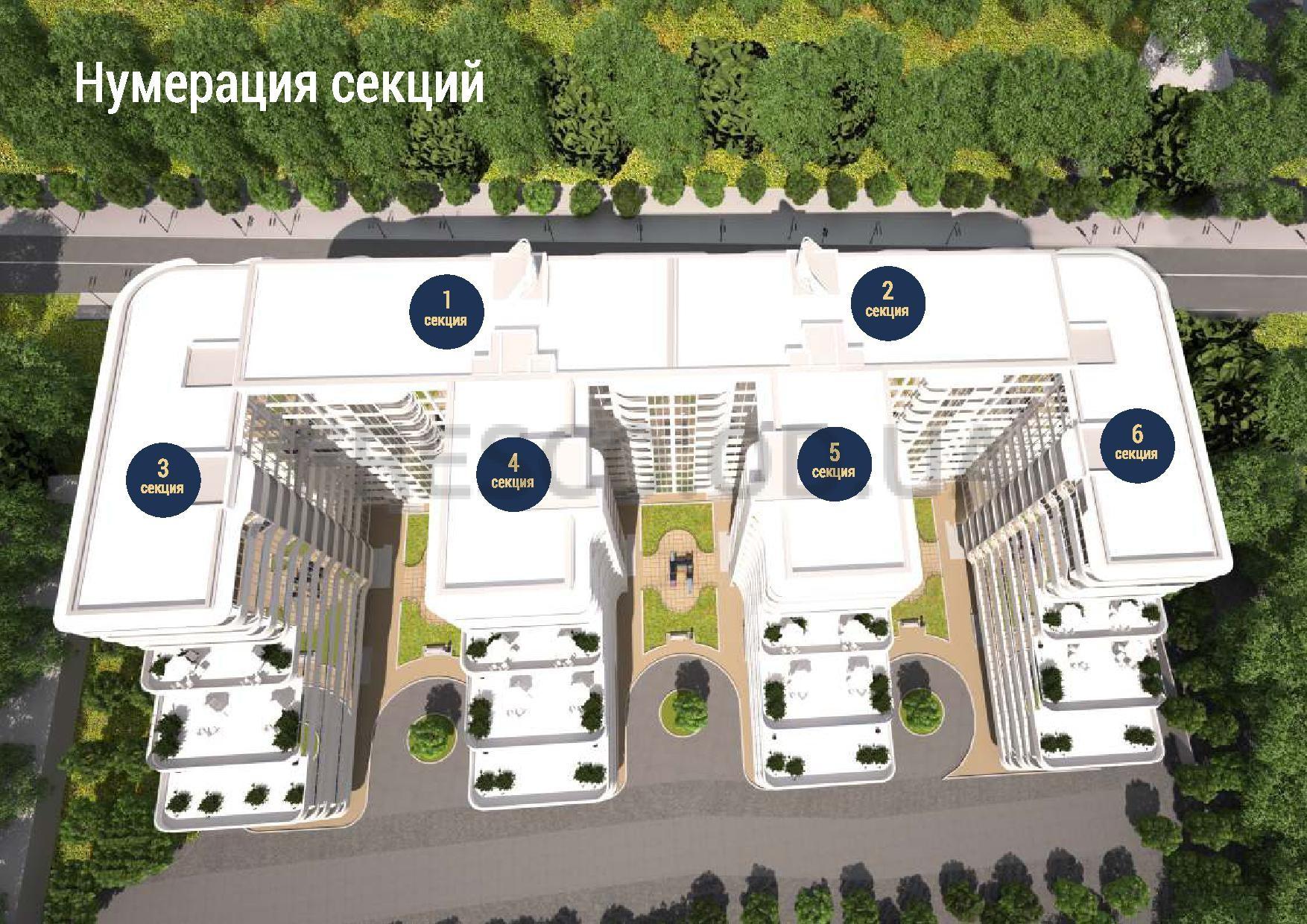 ЖК Море Фамильный дом план застройки